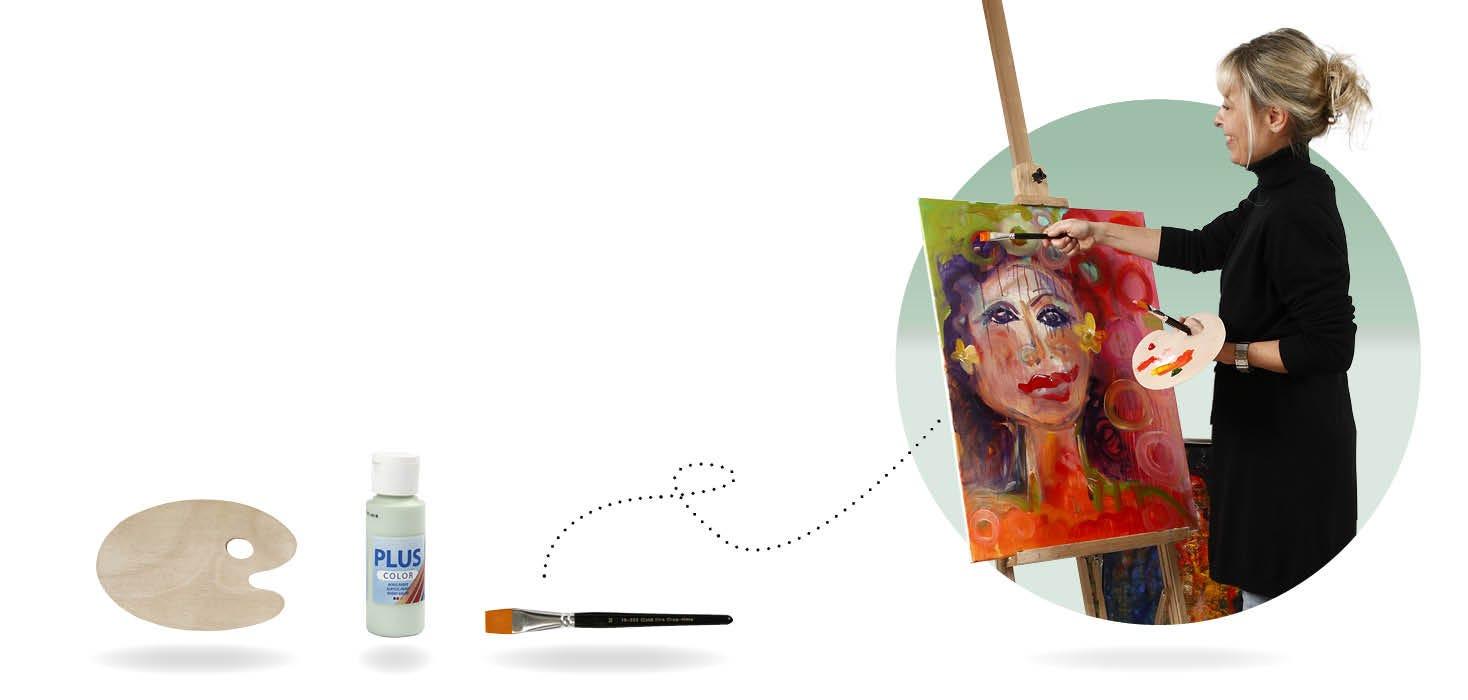 La peinture et le dessin
